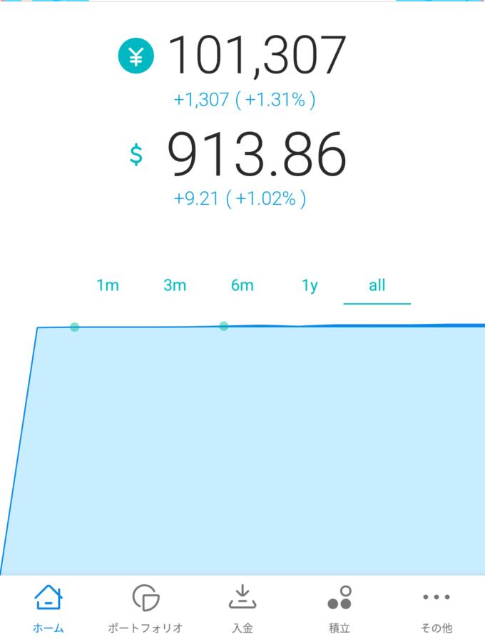 運用開始から12日後 ¥$