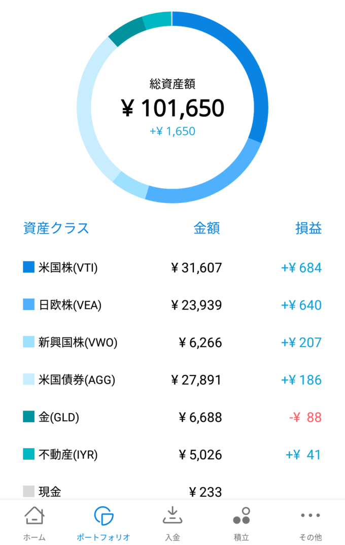 3月5日 ¥