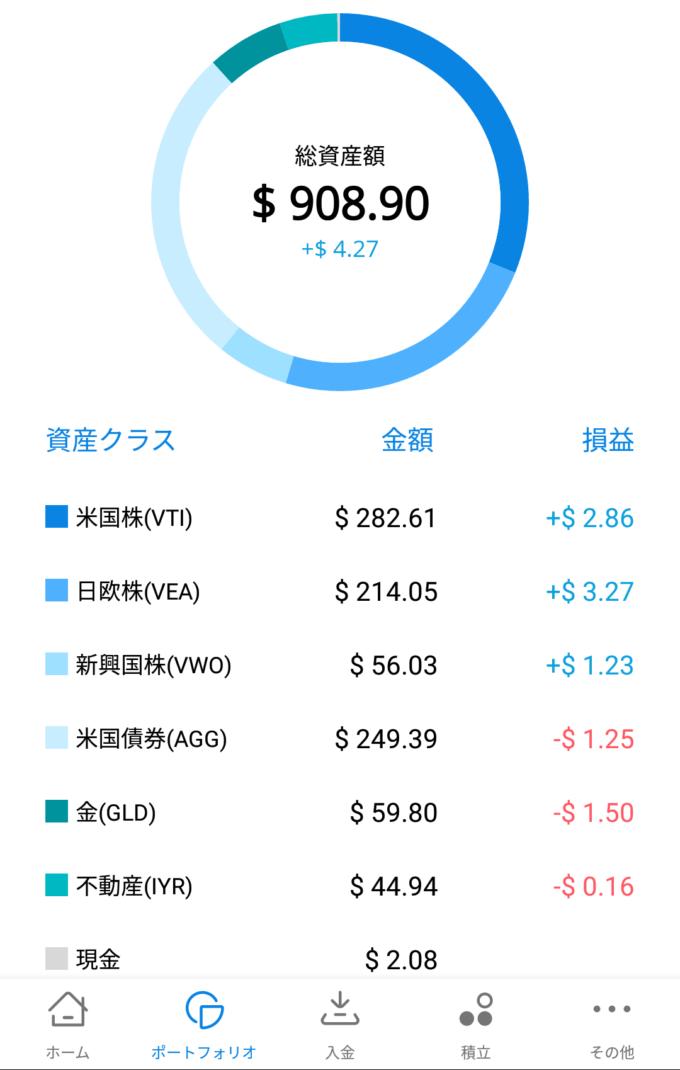 3月5日 ドル